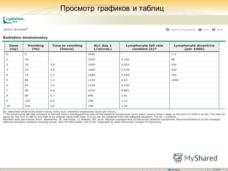 13 Просмотр графиков и таблиц