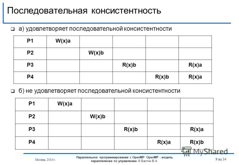 а) удовлетворяет последовательной консистентности б) не удовлетворяет последовательной консистентности Последовательная консистентность P1W(x)a P2W(x)b P3R(x)bR(x)a P4R(x)bR(x)a 9 из 34 P1W(x)a P2W(x)b P3R(x)bR(x)a P4R(x)aR(x)b Параллельное программи