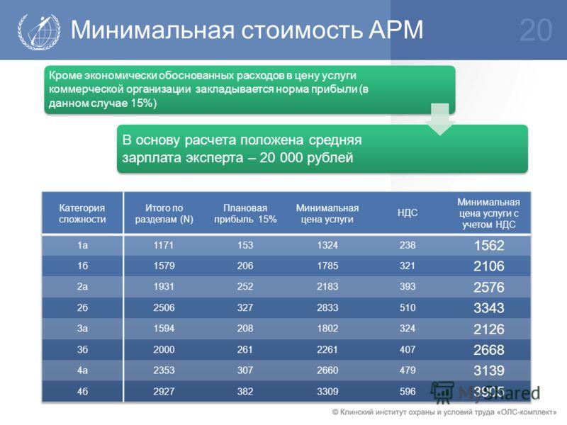 Минимальная стоимость АРМ 20 Кроме экономически обоснованных расходов в цену услуги коммерческой организации закладывается норма прибыли (в данном случае 15%) В основу расчета положена средняя зарплата эксперта – 20 000 рублей