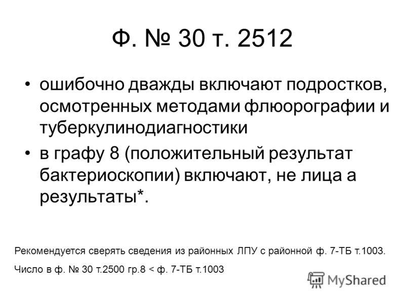 Ф. 30 т. 2512 ошибочно дважды включают подростков, осмотренных методами флюорографии и туберкулинодиагностики в графу 8 (положительный результат бактериоскопии) включают, не лица а результаты*. Рекомендуется сверять сведения из районных ЛПУ с районно