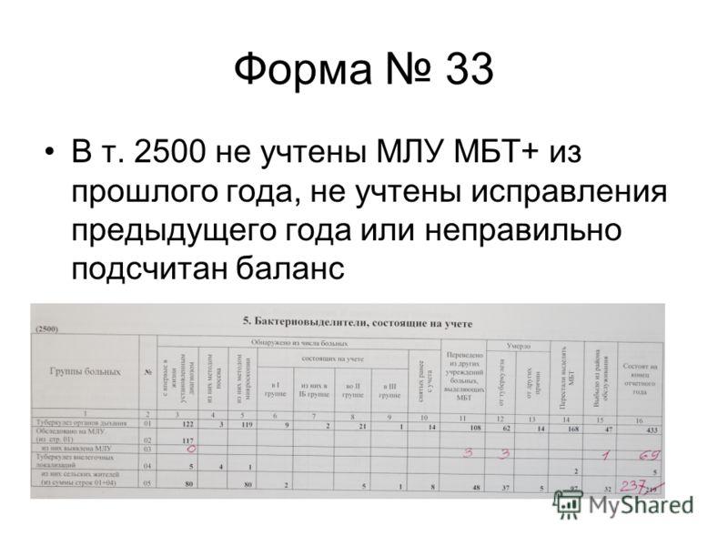 Форма 33 В т. 2500 не учтены МЛУ МБТ+ из прошлого года, не учтены исправления предыдущего года или неправильно подсчитан баланс