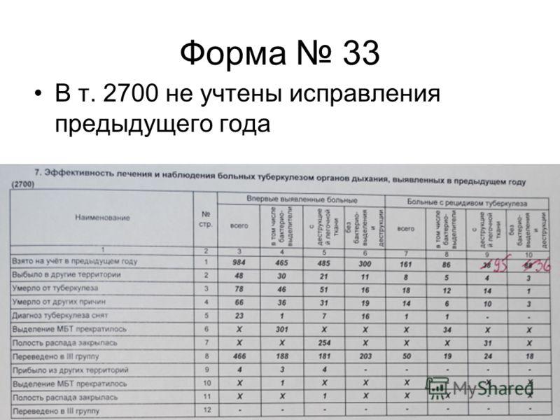 Форма 33 В т. 2700 не учтены исправления предыдущего года