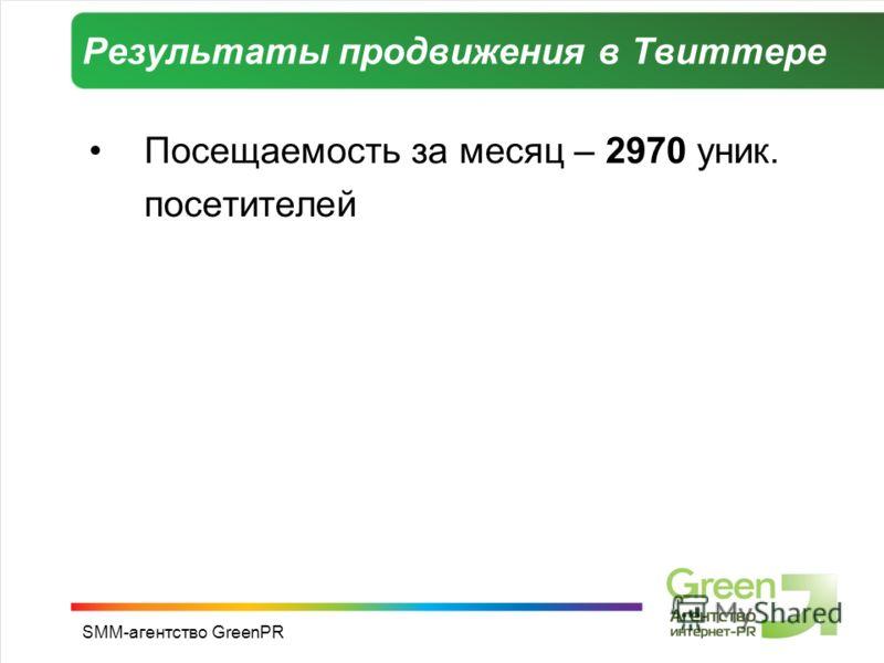 SMM-агентство GreenPR Результаты продвижения в Твиттере Посещаемость за месяц – 2970 уник. посетителей