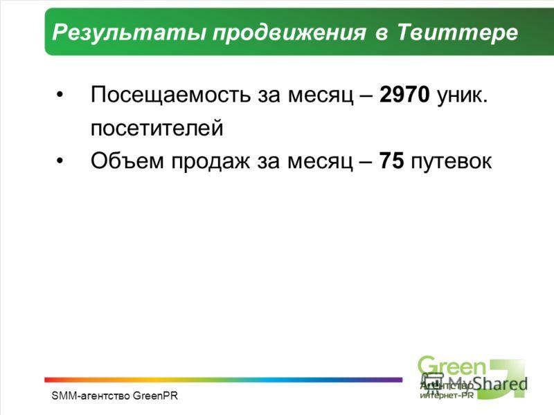 SMM-агентство GreenPR Результаты продвижения в Твиттере Посещаемость за месяц – 2970 уник. посетителей Объем продаж за месяц – 75 путевок