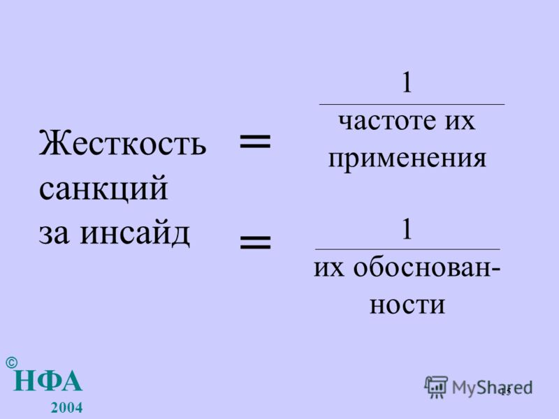 15 Жесткость санкций за инсайд НФА 2004 = = 1 частоте их применения 1 их обоснован- ности ©