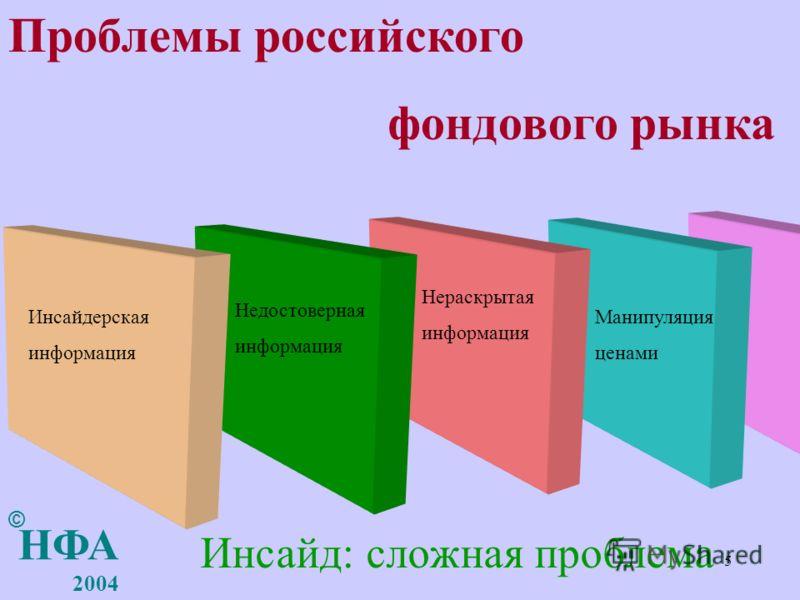 5 Проблемы российского фондового рынка Инсайд: сложная проблема Инсайдерская информация Недостоверная информация Нераскрытая информация Манипуляция ценами ©