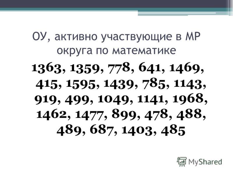 ОУ, активно участвующие в МР округа по математике 1363, 1359, 778, 641, 1469, 415, 1595, 1439, 785, 1143, 919, 499, 1049, 1141, 1968, 1462, 1477, 899, 478, 488, 489, 687, 1403, 485