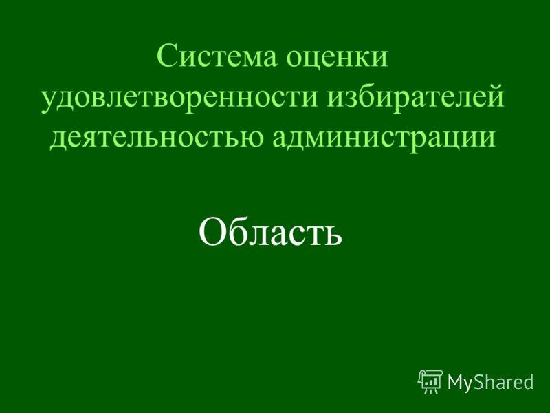 Система оценки удовлетворенности избирателей деятельностью администрации Область
