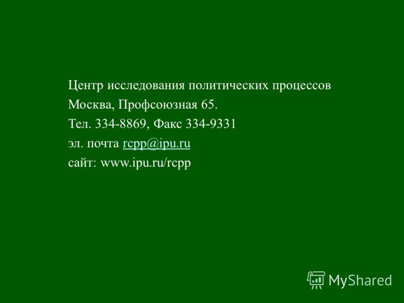 Центр исследования политических процессов Москва, Профсоюзная 65. Тел. 334-8869, Факс 334-9331 эл. почта rcpp@ipu.rurcpp@ipu.ru сайт: www.ipu.ru/rcpp