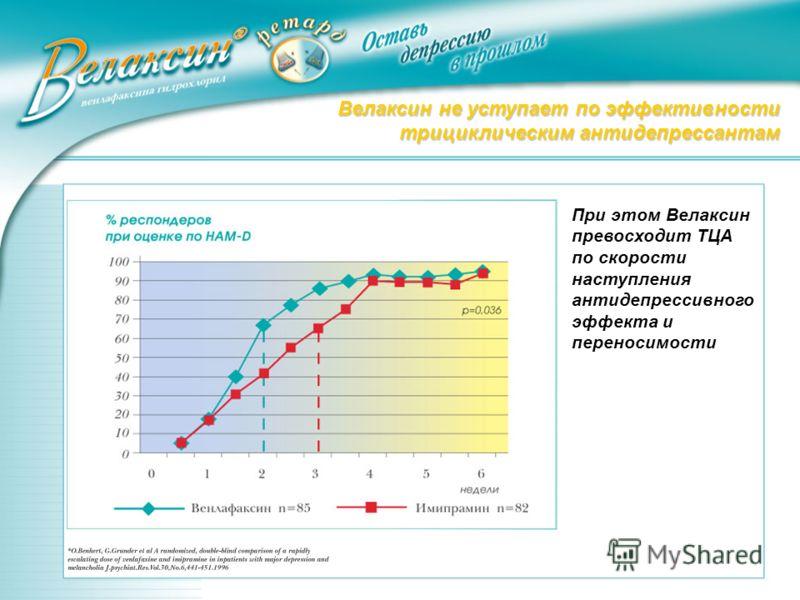 Велаксин не уступает по эффективноститрициклическим антидепрессантам При этом Велаксин превосходит ТЦА по скорости наступления антидепрессивного эффекта и переносимости