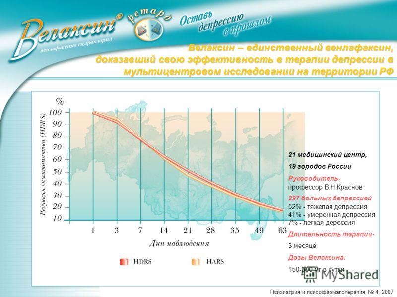 Велаксин – единственный венлафаксин, доказавший свою эффективность в терапии депрессии в мультицентровом исследовании на территории РФ 21 медицинский центр, 19 городов России Руководитель- профессор В.Н.Краснов 297 больных депрессией 52% - тяжелая де