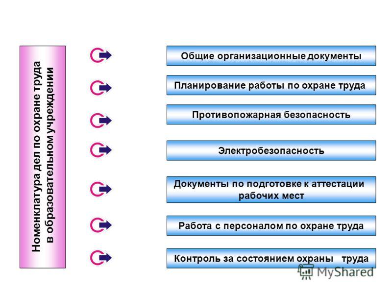 Особенности увольнения гражданского служащего - АПИ