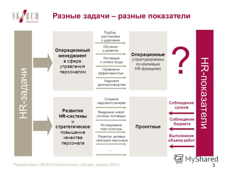 Разработано «ЭКОПСИ Консалтинг», Москва, апрель 2007 г. 3 Разные задачи – разные показатели Операционный менеджмент в сфере управления персоналом Развитие HR-системы и стратегическое повышение качества персонала HR-задачи HR-показатели Проектные Собл