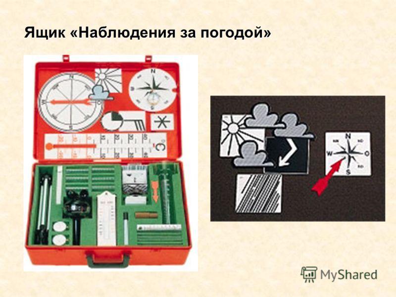 Ящик «Наблюдения за погодой»