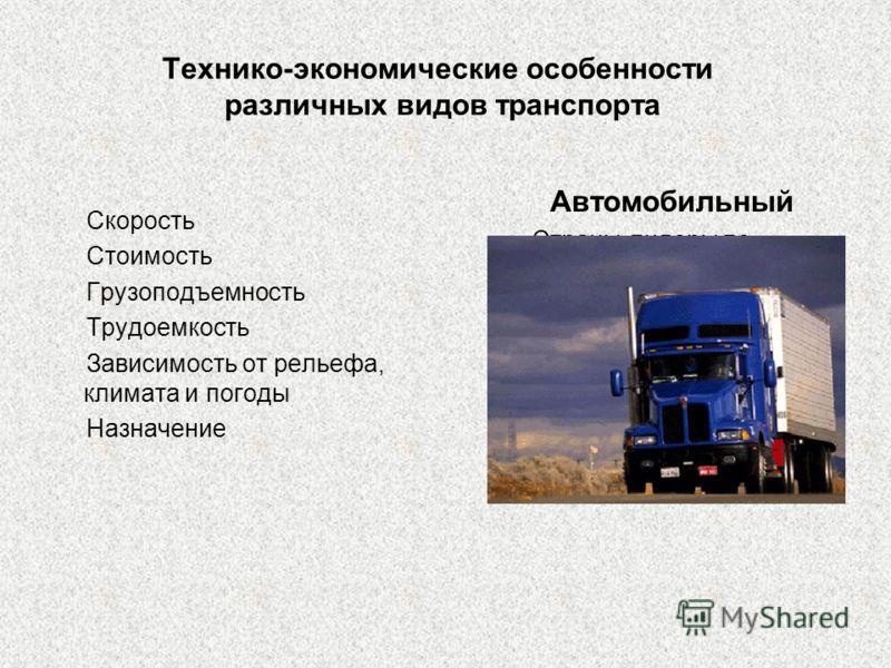 Страны лидеры по протяженности дорог