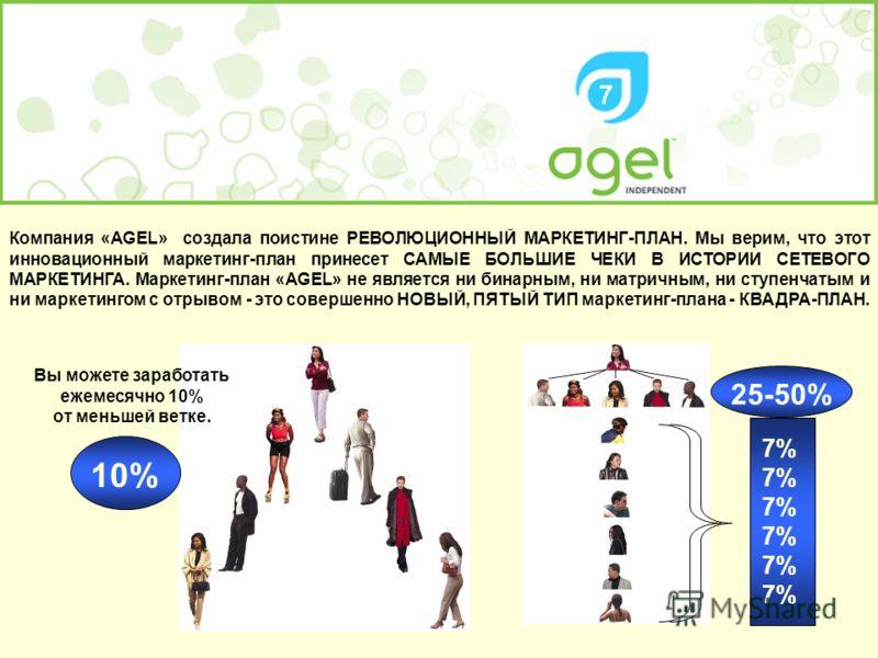 Компания «AGEL» создала поистине РЕВОЛЮЦИОННЫЙ МАРКЕТИНГ-ПЛАН. Мы верим, что этот инновационный маркетинг-план принесет САМЫЕ БОЛЬШИЕ ЧЕКИ В ИСТОРИИ СЕТЕВОГО МАРКЕТИНГА. Маркетинг-план «AGEL» не является ни бинарным, ни матричным, ни ступенчатым и ни