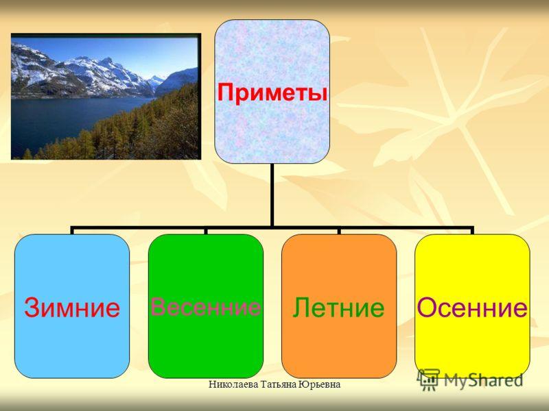 Николаева Татьяна Юрьевна Приметы ЗимниеВесенниеЛетниеОсенние