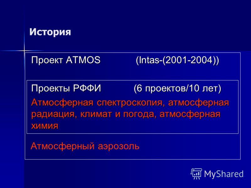 История Проект ATMOS (Intas-(2001-2004)) Проекты РФФИ (6 проектов/10 лет) Атмосферная спектроскопия, атмосферная радиация, климат и погода, атмосферная химия Атмосферный аэрозоль