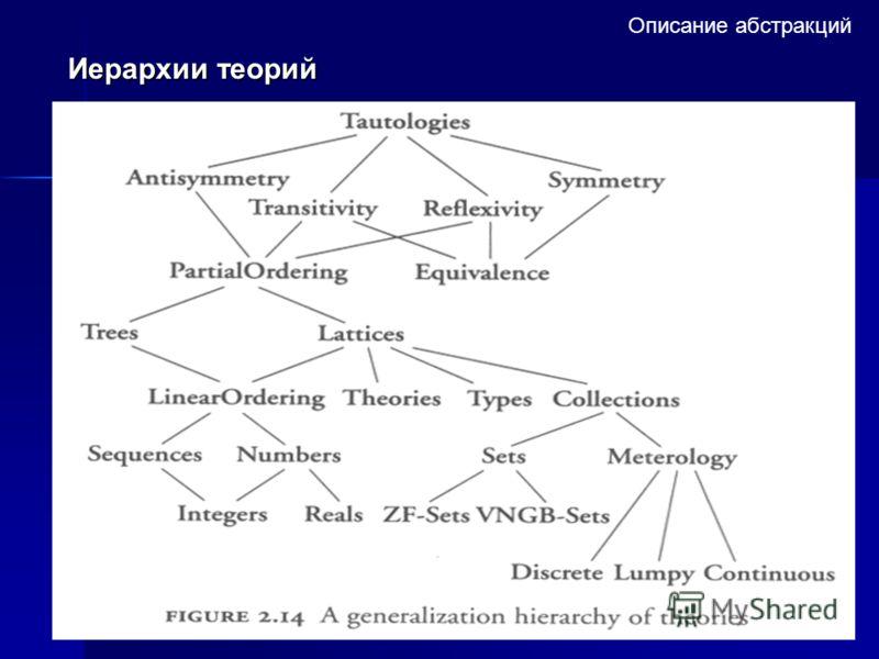Иерархии теорий