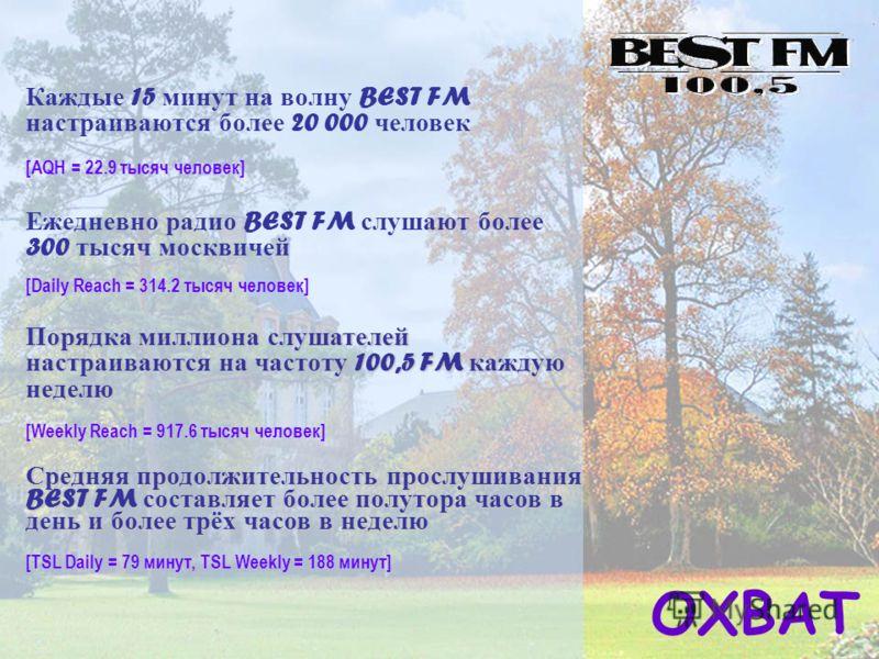 ОХВАТ [AQH = 22.9 тысяч человек] [Daily Reach = 314.2 тысяч человек] [Weekly Reach = 917.6 тысяч человек] [TSL Daily = 79 минут, TSL Weekly = 188 минут] Каждые 15 минут на волну BEST FM настраиваются более 20 000 человек Ежедневно радио BEST FM слуша