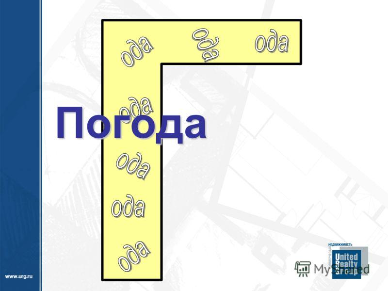 www.urg.ru Погода