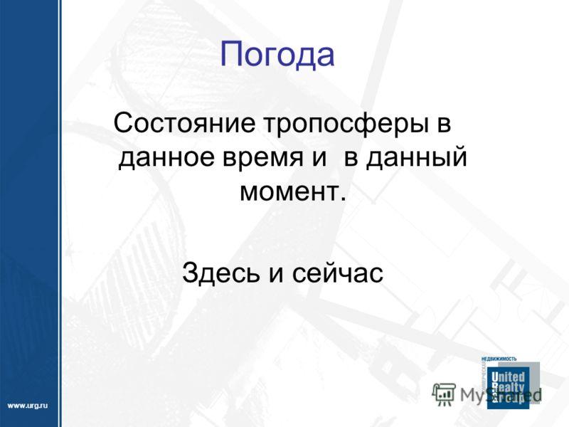 www.urg.ru Погода Состояние тропосферы в данное время и в данный момент. Здесь и сейчас