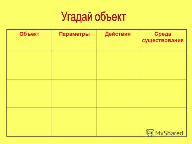 ОбъектПараметрыДействияСреда существования
