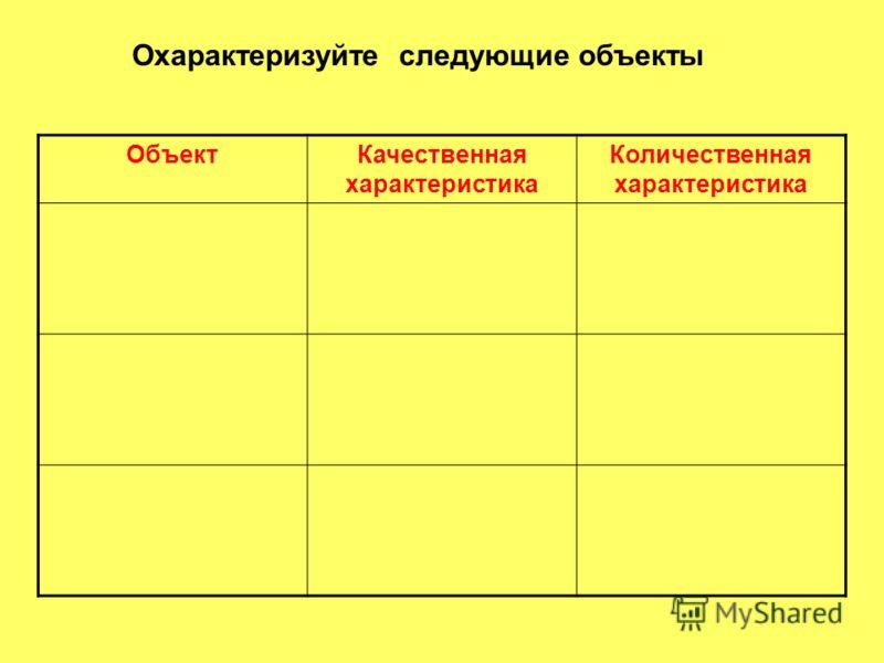 Охарактеризуйте следующие объекты ОбъектКачественная характеристика Количественная характеристика