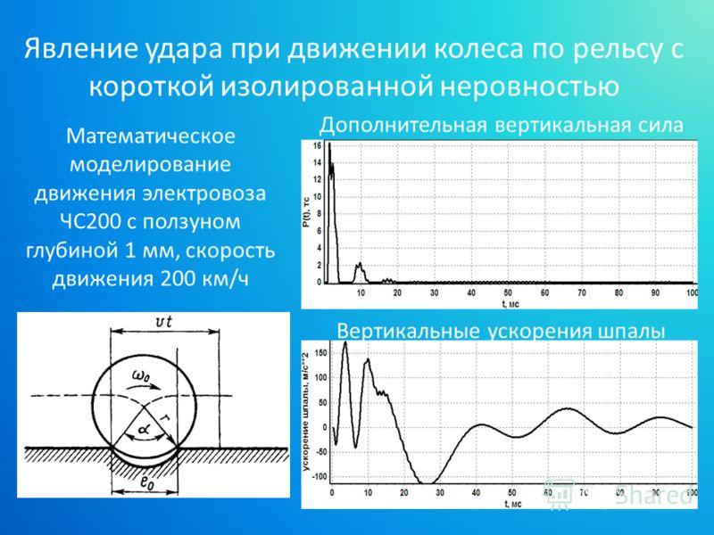 Явление удара при движении колеса по рельсу с короткой изолированной неровностью Дополнительная вертикальная сила Вертикальные ускорения шпалы Математическое моделирование движения электровоза ЧС200 с ползуном глубиной 1 мм, скорость движения 200 км/