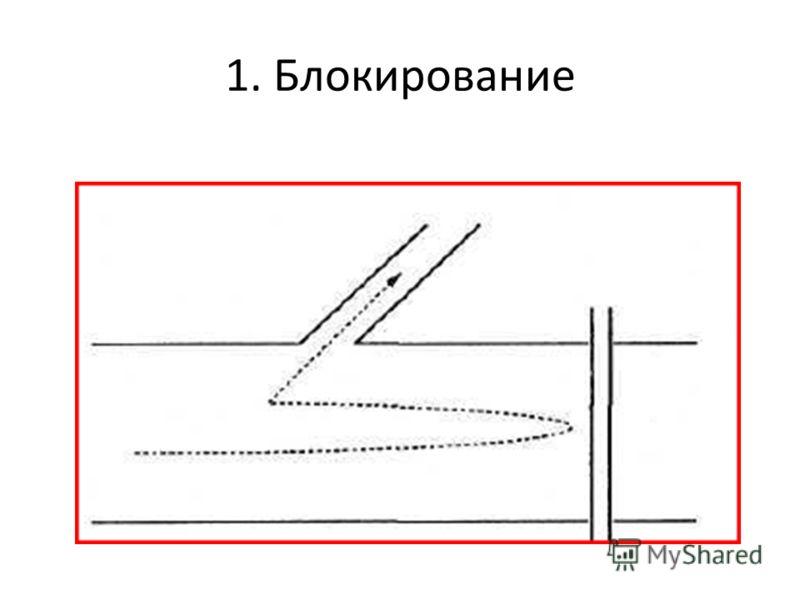 1. Блокирование