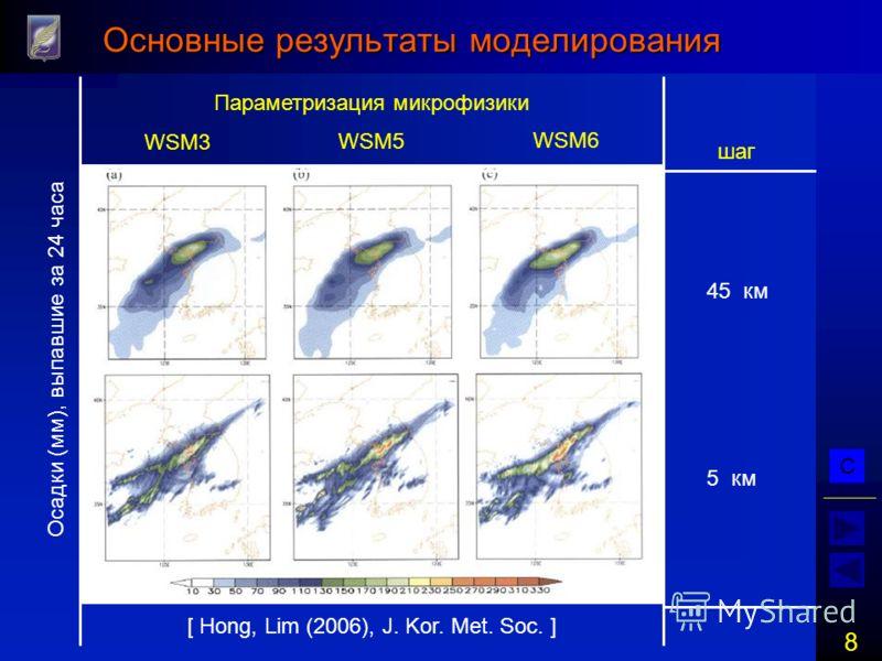С 8 Основные результаты моделирования [ Hong, Lim (2006), J. Kor. Met. Soc. ] 45 км 5 км WSM3 WSM5 WSM6 Параметризация микрофизики шаг Осадки (мм), выпавшие за 24 часа