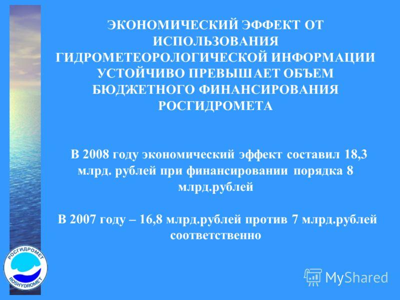 ЭКОНОМИЧЕСКИЙ ЭФФЕКТ ОТ ИСПОЛЬЗОВАНИЯ ГИДРОМЕТЕОРОЛОГИЧЕСКОЙ ИНФОРМАЦИИ УСТОЙЧИВО ПРЕВЫШАЕТ ОБЪЕМ БЮДЖЕТНОГО ФИНАНСИРОВАНИЯ РОСГИДРОМЕТА В 2008 году экономический эффект составил 18,3 млрд. рублей при финансировании порядка 8 млрд.рублей В 2007 году