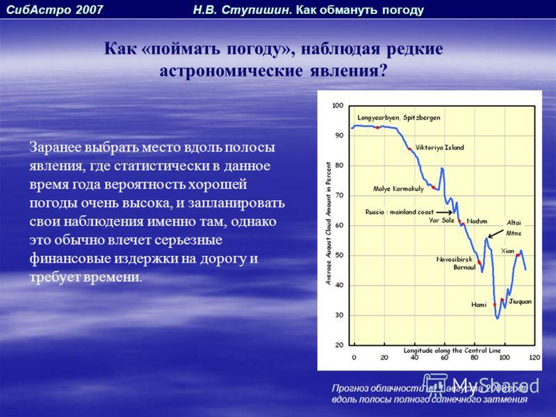СибАстро 2007 Н.В. Ступишин. Как обмануть погоду Как «поймать погоду», наблюдая редкие астрономические явления? Заранее выбрать место вдоль полосы явления, где статистически в данное время года вероятность хорошей погоды очень высока, и запланировать