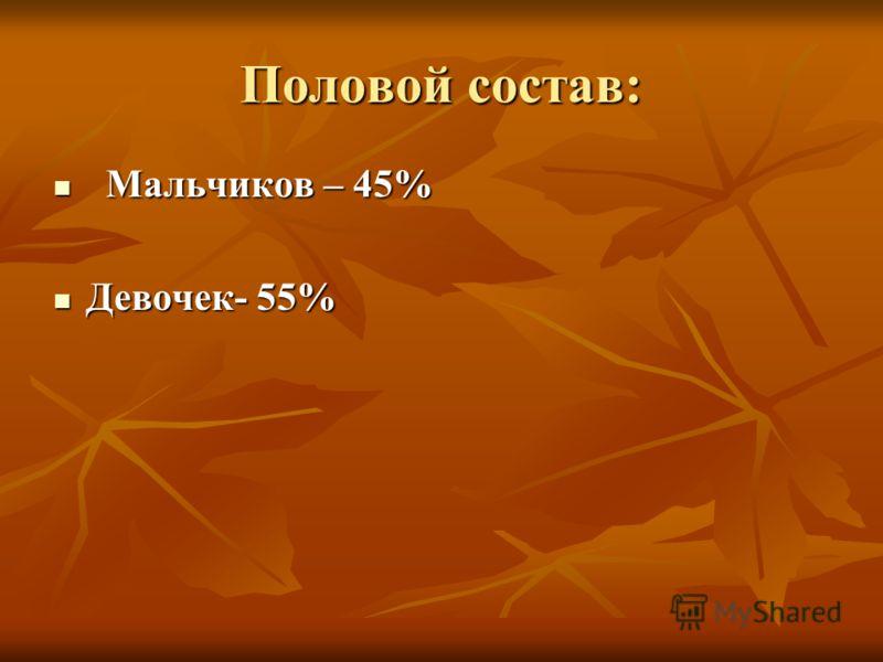 Половой состав: Мальчиков – 45% Девочек- 55%