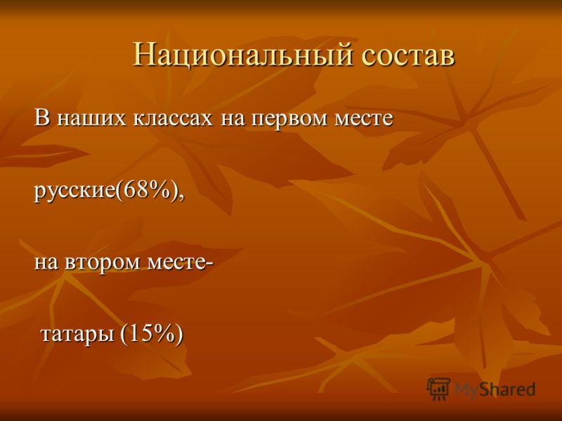 Национальный состав В наших классах на первом месте русские(68%), на втором месте- татары (15%)