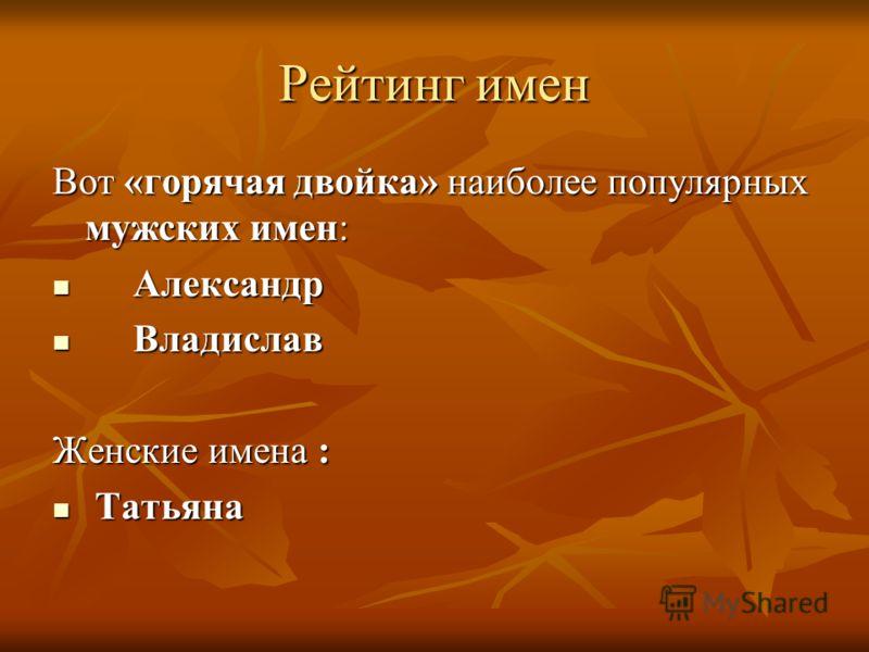 Рейтинг имен Вот «горячая двойка» наиболее популярных мужских имен: Александр Владислав Женские имена : Татьяна