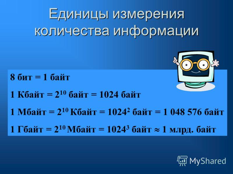 Одному символуприсваивается код из 8двоичных разрядов Мрусская большая – 11101101 Млатинская большая – 01001101