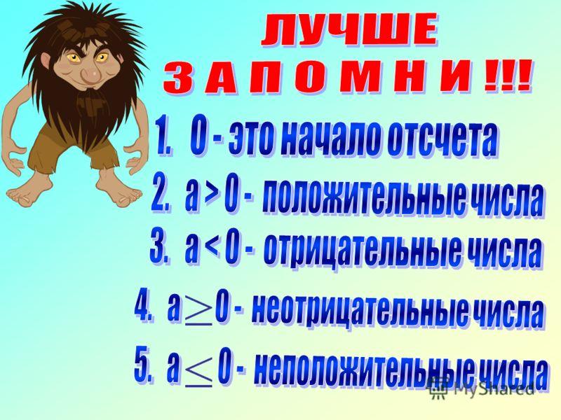 ОБЖ § 3.5 - § 3.6