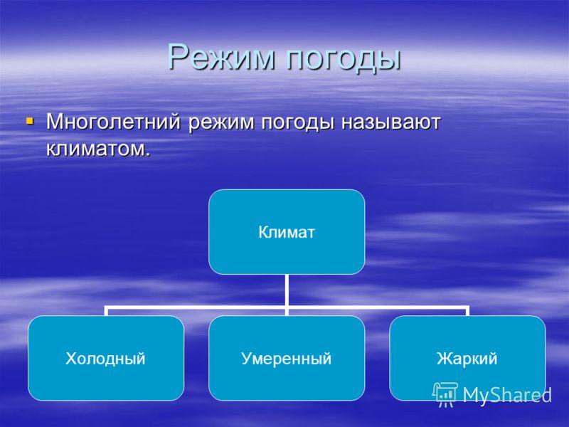 Режим погоды Многолетний режим погоды называютклиматом. Климат ХолодныйУмеренныйЖаркий