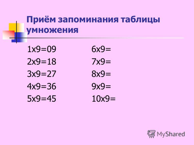 Приём запоминания таблицы умножения 1x9=09 6x9= 2x9=18 7x9= 3x9=27 8x9= 4x9=36 9x9= 5x9=45 10x9=