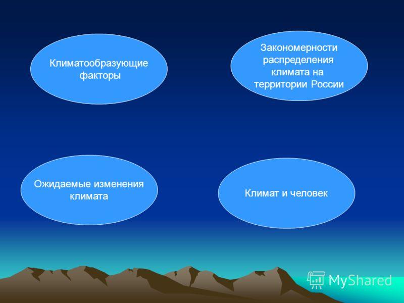 Климатообразующие факторы Ожидаемые изменения климата Закономерности распределения климата на территории России Климат и человек