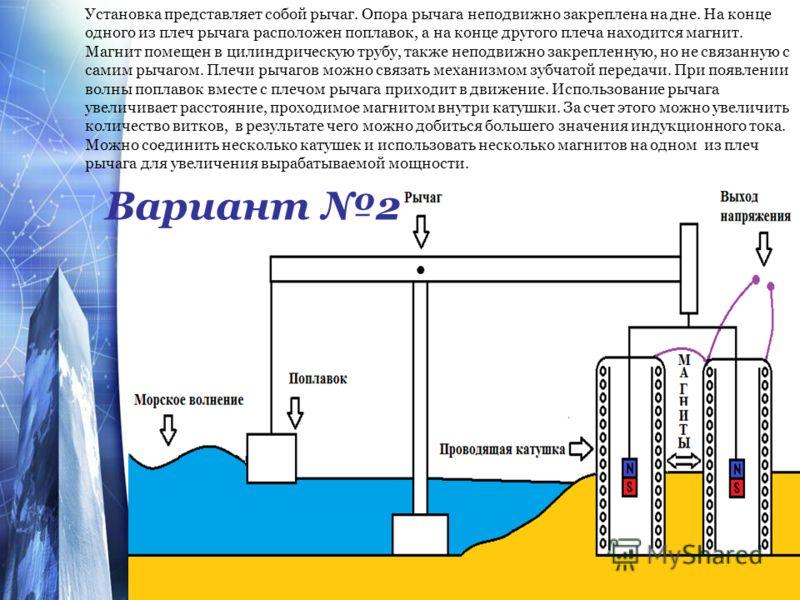 Вариант 2 Установка представляет собой рычаг. Опора рычага неподвижно закреплена на дне. На конце одного из плеч рычага расположен поплавок, а на конце другого плеча находится магнит. Магнит помещен в цилиндрическую трубу, также неподвижно закрепленн