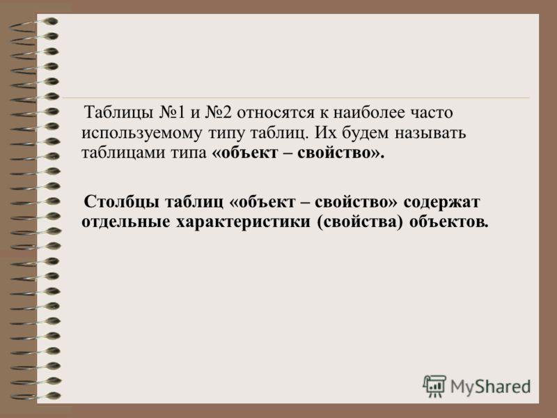 Таблицы 1 и 2 относятся к наиболее часто используемому типу таблиц. Их будем называть таблицами типа «объект – свойство». Столбцы таблиц «объект – свойство» содержат отдельные характеристики (свойства) объектов.