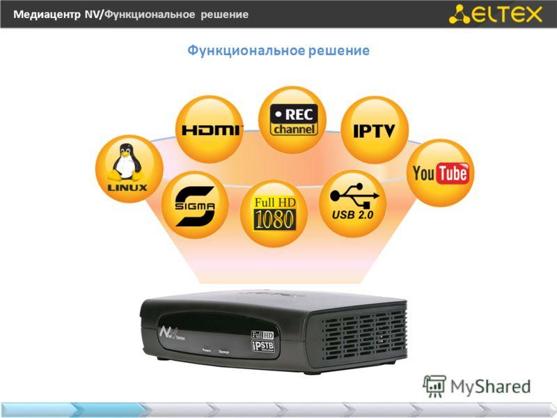 Медиацентр NV/Функциональное решение Функциональное решение