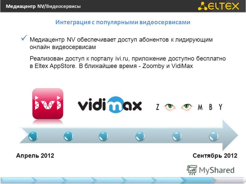 Медиацентр NV/Видеосервисы Интеграция с популярными видеосервисами Апрель 2012Сентябрь 2012 Медиацентр NV обеспечивает доступ абонентов к лидирующим онлайн видеосервисам Реализован доступ к порталу ivi.ru, приложение доступно бесплатно в Eltex AppSto