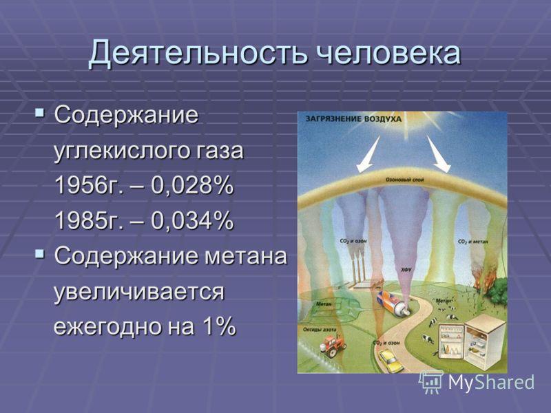 Деятельность человека Содержание углекислого газа 1956г. – 0,028% 1985г. – 0,034% Содержание метана увеличивается ежегодно на 1%