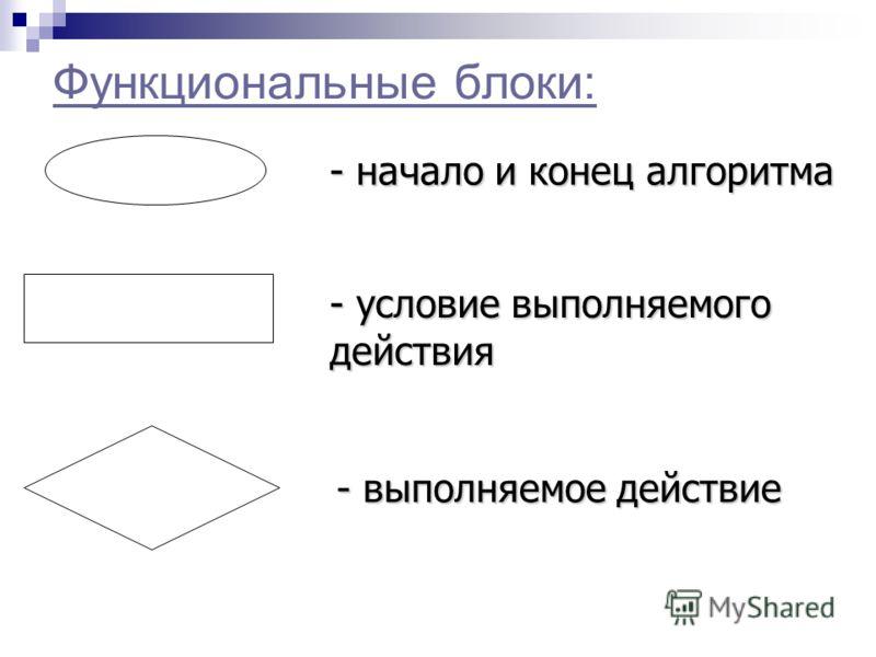 Функциональные блоки: - начало и конец алгоритма - выполняемое действие - условие выполняемого действия