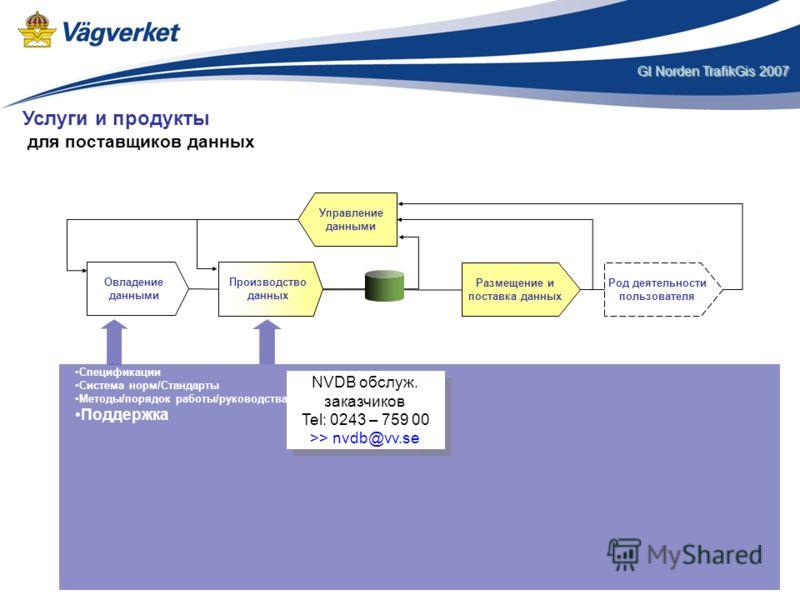 GI Norden TrafikGis 2007 Спецификации Система норм/Стандарты Методы/порядок работы/руководства Поддержка Размещение и поставка данных Род деятельности пользователя Управление данными Овладение данными Производство данных NVDB обслуж. заказчиков Tel: