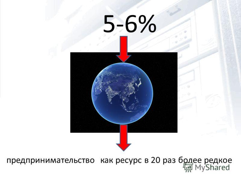 5-6% предпринимательство как ресурс в 20 раз более редкoe