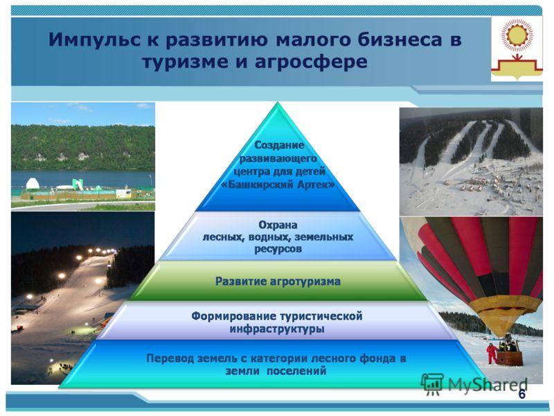 Импульс к развитию малого бизнеса в туризме и агросфере 6